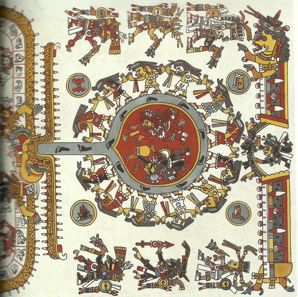 Aztec Codex Borgia
